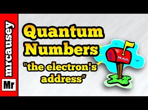 Chemistry Archives - Xanadu Quantum Technologies