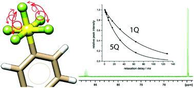 Research paper quantum chemistry